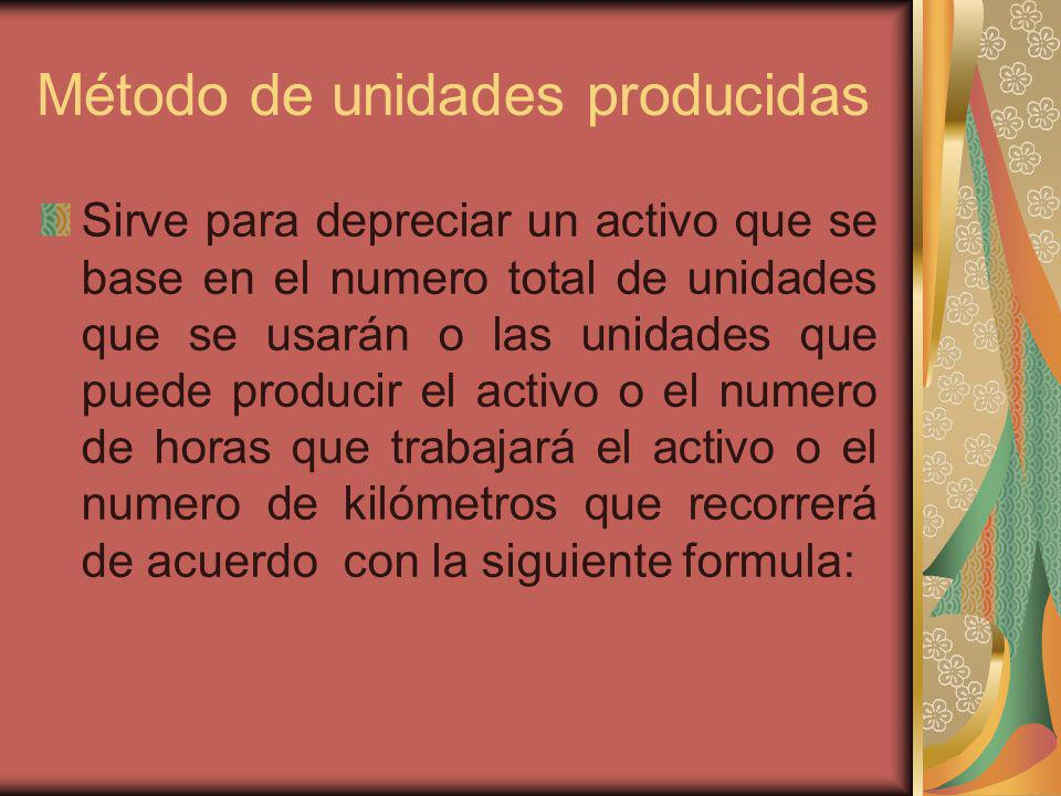 Método de unidades producidas