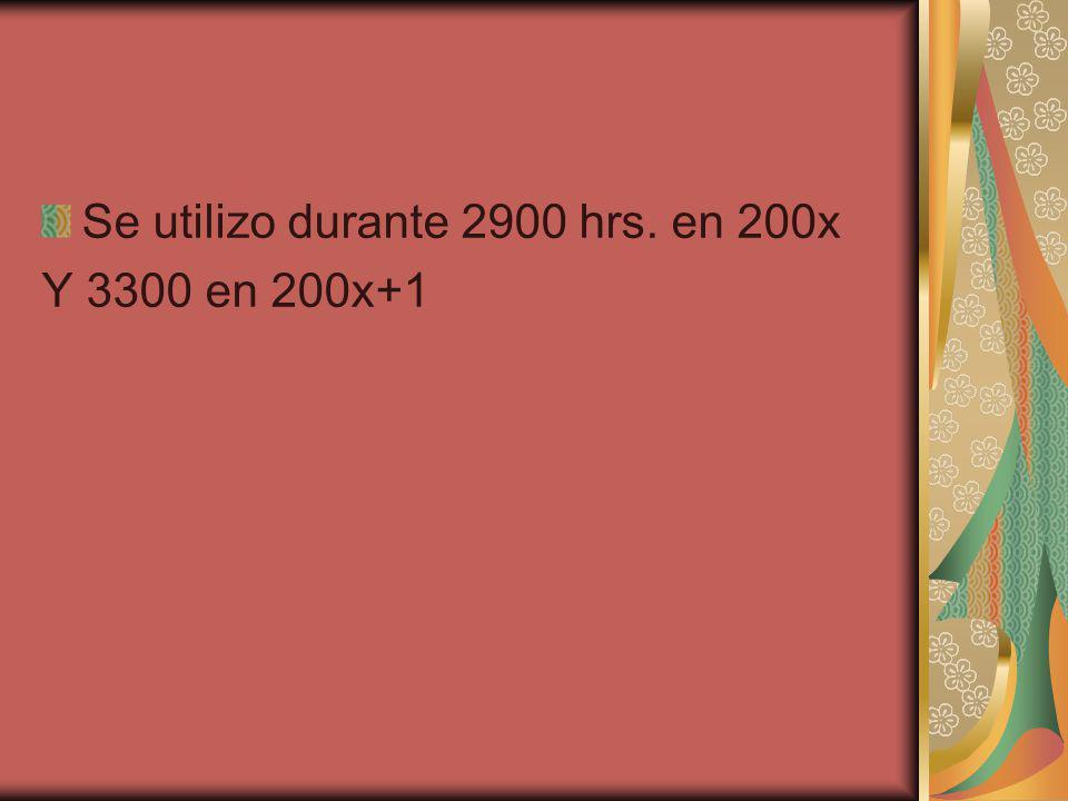 Se utilizo durante 2900 hrs. en 200x