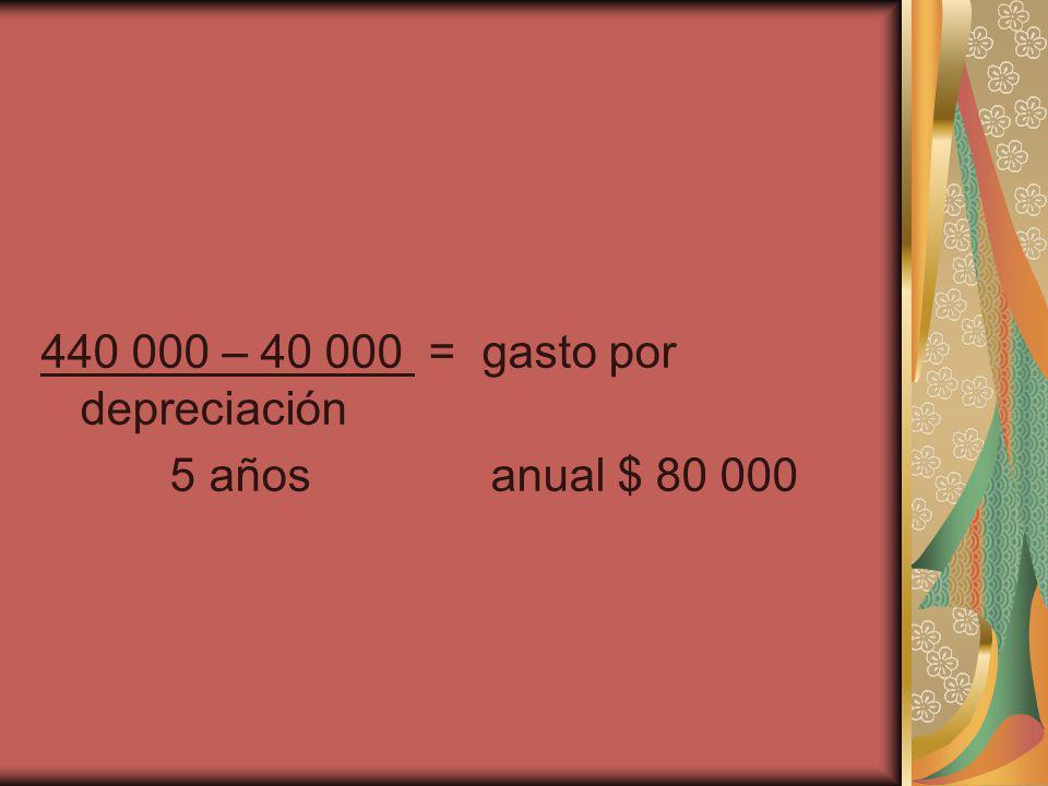 440 000 – 40 000 = gasto por depreciación