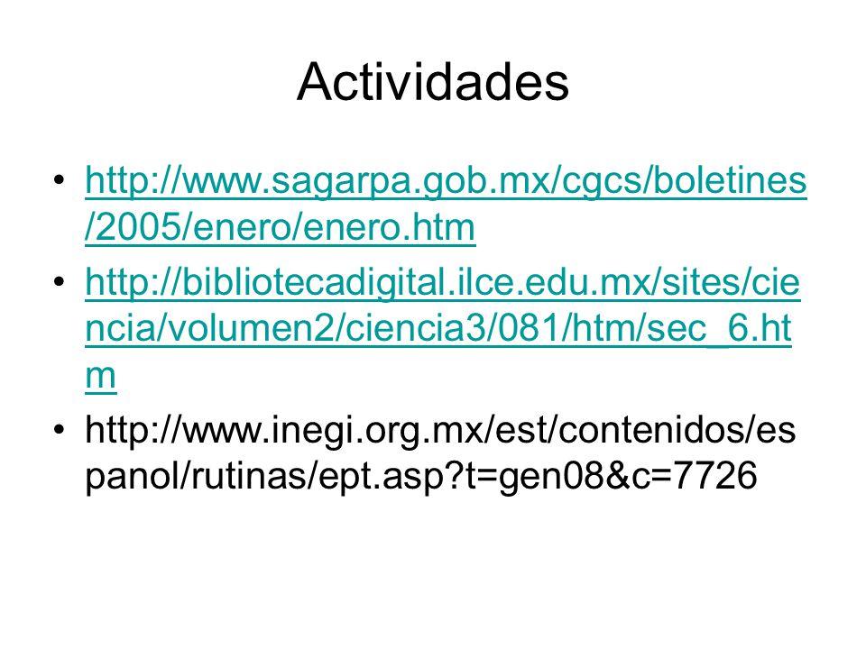 Actividades http://www.sagarpa.gob.mx/cgcs/boletines/2005/enero/enero.htm.