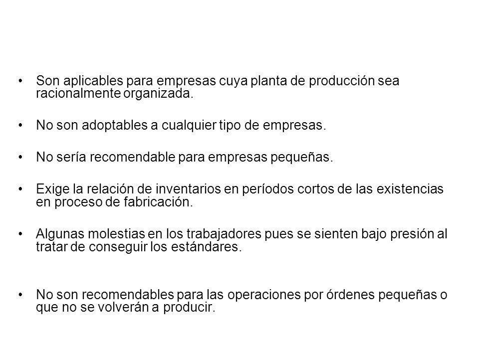 LIMITACIONES Son aplicables para empresas cuya planta de producción sea racionalmente organizada. No son adoptables a cualquier tipo de empresas.
