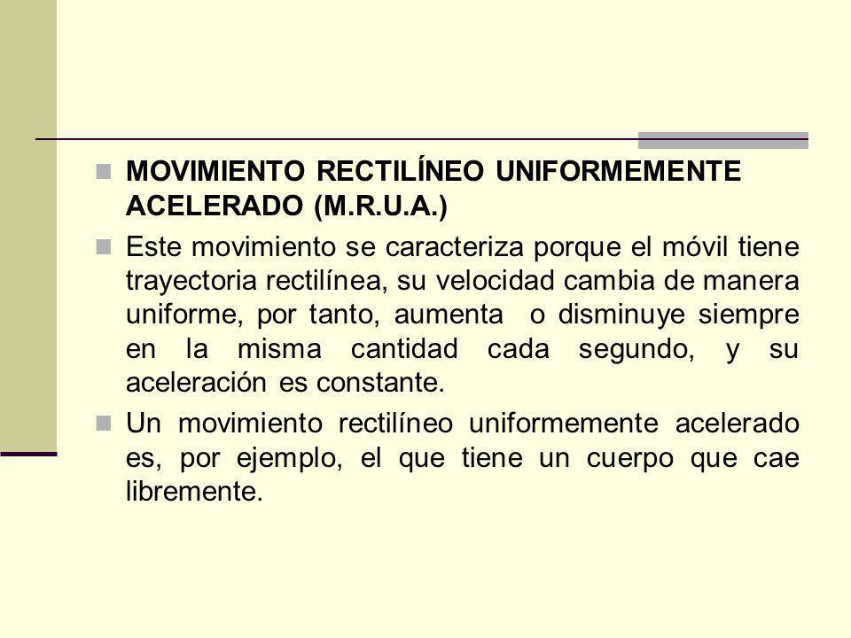 MOVIMIENTO RECTILÍNEO UNIFORMEMENTE ACELERADO (M.R.U.A.)