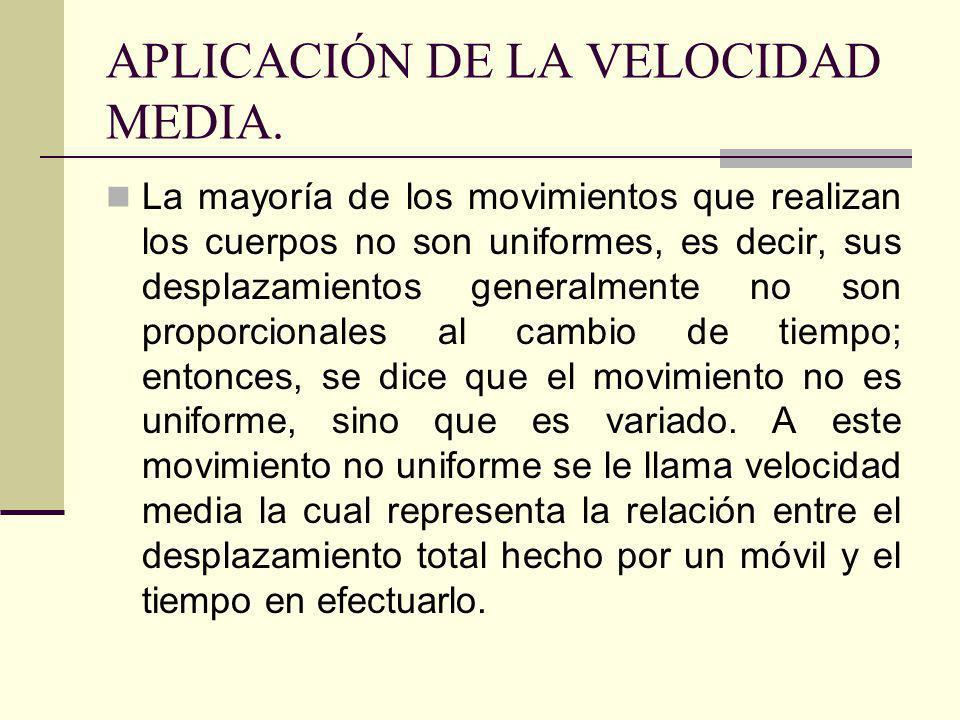APLICACIÓN DE LA VELOCIDAD MEDIA.