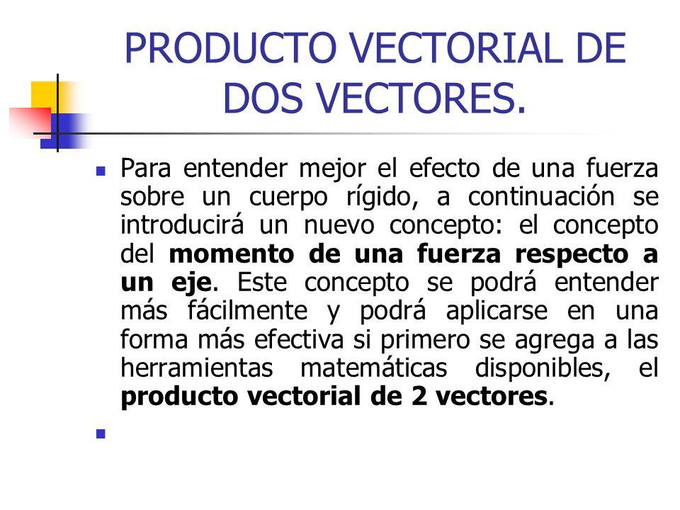 PRODUCTO VECTORIAL DE DOS VECTORES.