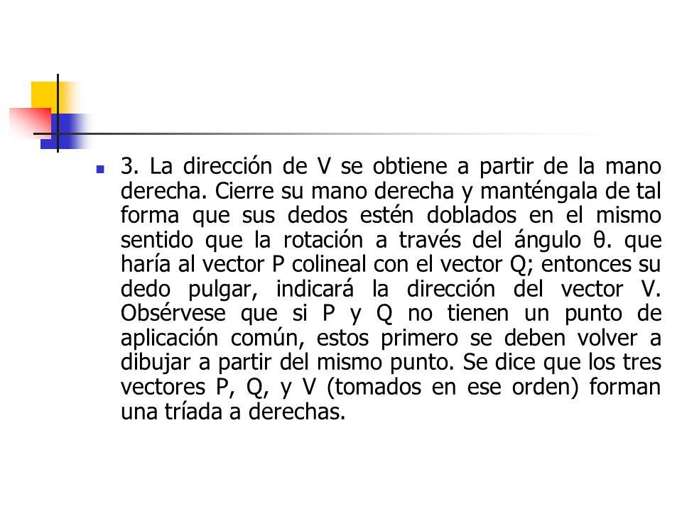 3. La dirección de V se obtiene a partir de la mano derecha