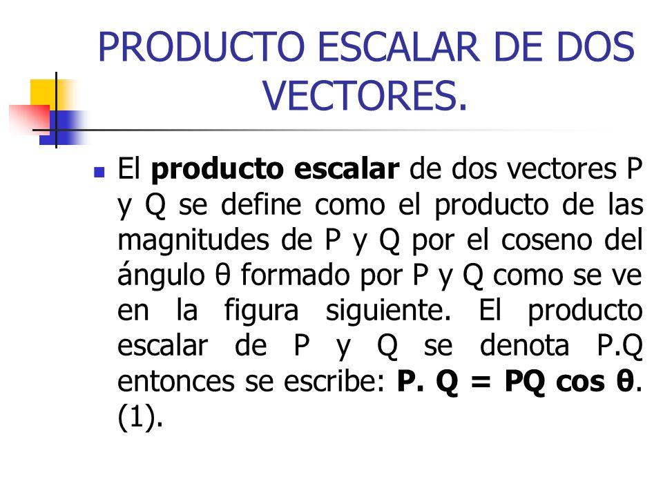 PRODUCTO ESCALAR DE DOS VECTORES.