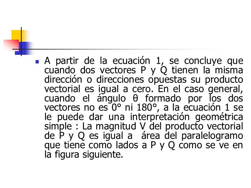 A partir de la ecuación 1, se concluye que cuando dos vectores P y Q tienen la misma dirección o direcciones opuestas su producto vectorial es igual a cero.