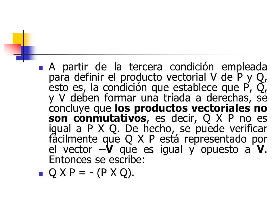 A partir de la tercera condición empleada para definir el producto vectorial V de P y Q, esto es, la condición que establece que P, Q, y V deben formar una tríada a derechas, se concluye que los productos vectoriales no son conmutativos, es decir, Q X P no es igual a P X Q. De hecho, se puede verificar fácilmente que Q X P está representado por el vector –V que es igual y opuesto a V. Entonces se escribe: