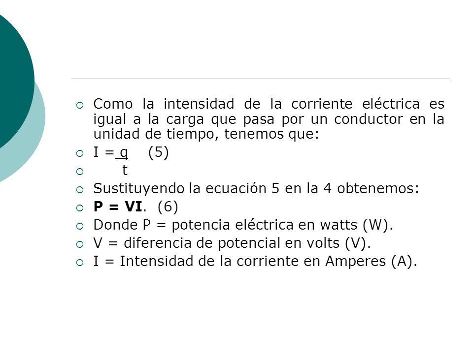 Como la intensidad de la corriente eléctrica es igual a la carga que pasa por un conductor en la unidad de tiempo, tenemos que: