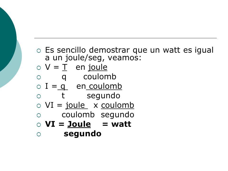 Es sencillo demostrar que un watt es igual a un joule/seg, veamos:
