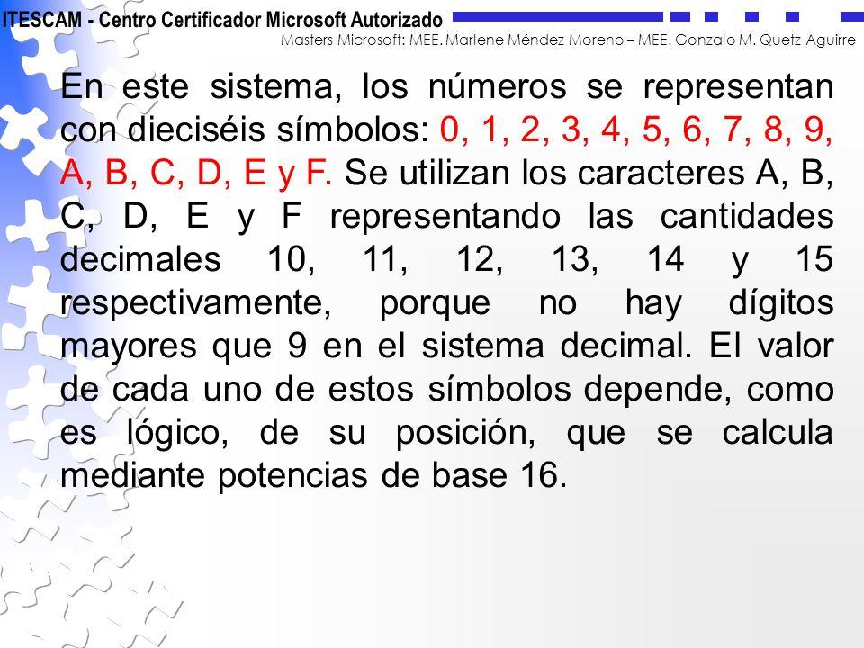 En este sistema, los números se representan con dieciséis símbolos: 0, 1, 2, 3, 4, 5, 6, 7, 8, 9, A, B, C, D, E y F.