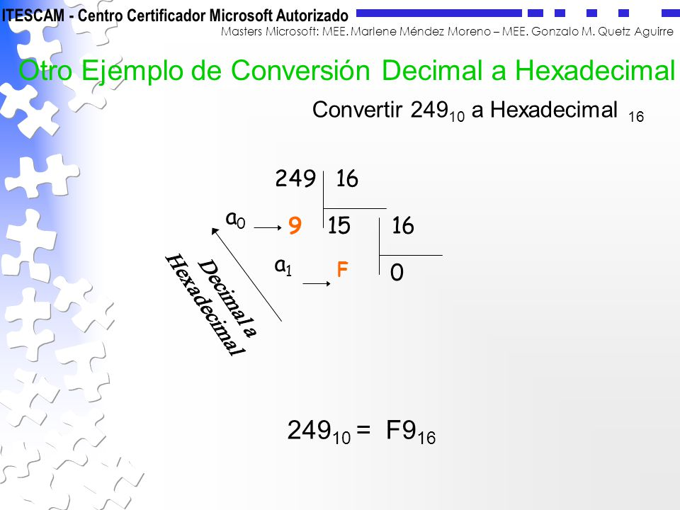 Otro Ejemplo de Conversión Decimal a Hexadecimal