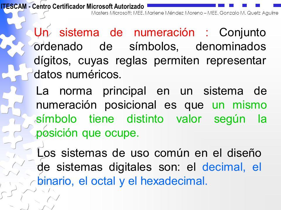 Un sistema de numeración : Conjunto ordenado de símbolos, denominados dígitos, cuyas reglas permiten representar datos numéricos.