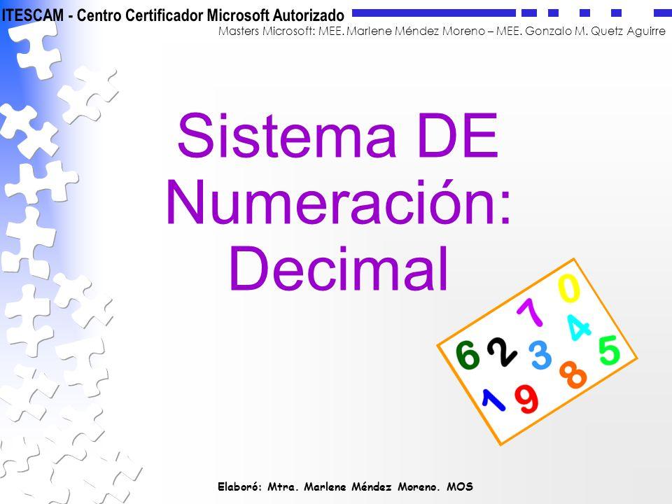 Sistema DE Numeración: Decimal