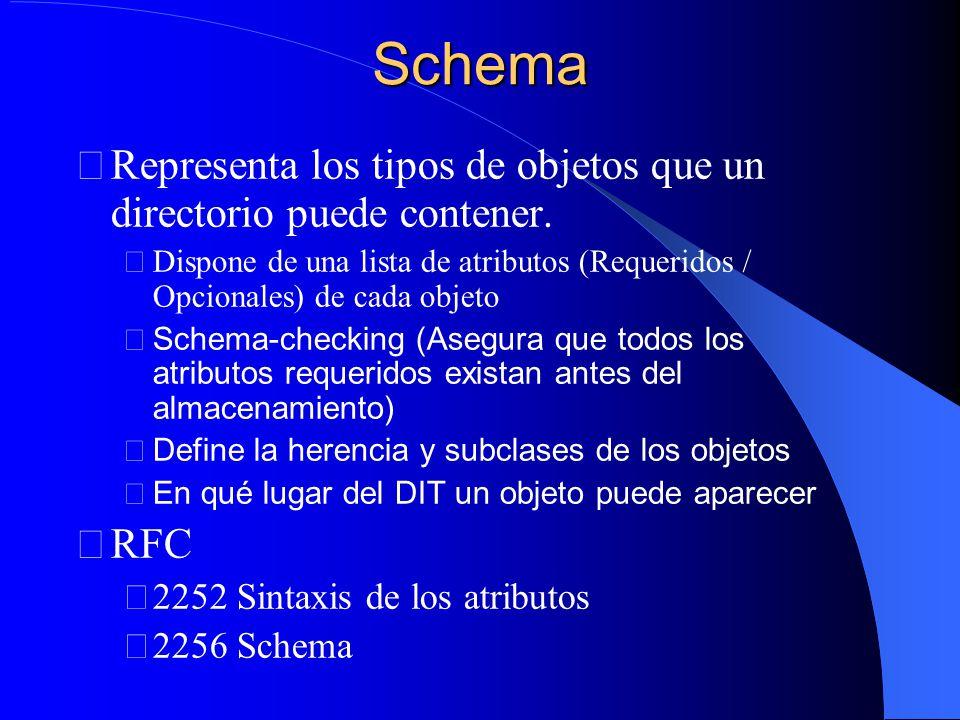 Schema Representa los tipos de objetos que un directorio puede contener.