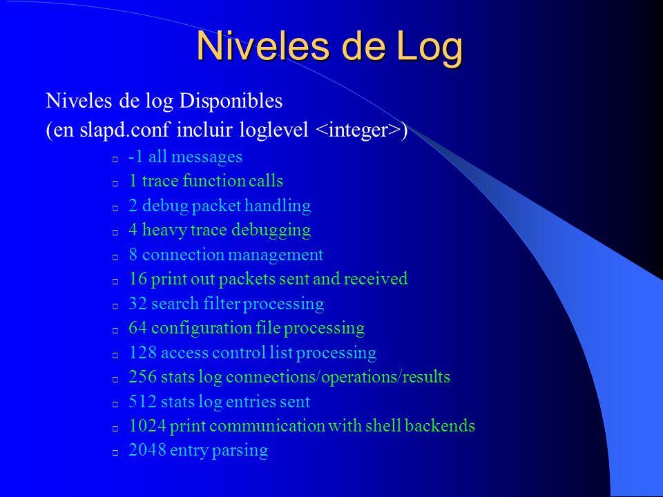 Niveles de Log Niveles de log Disponibles