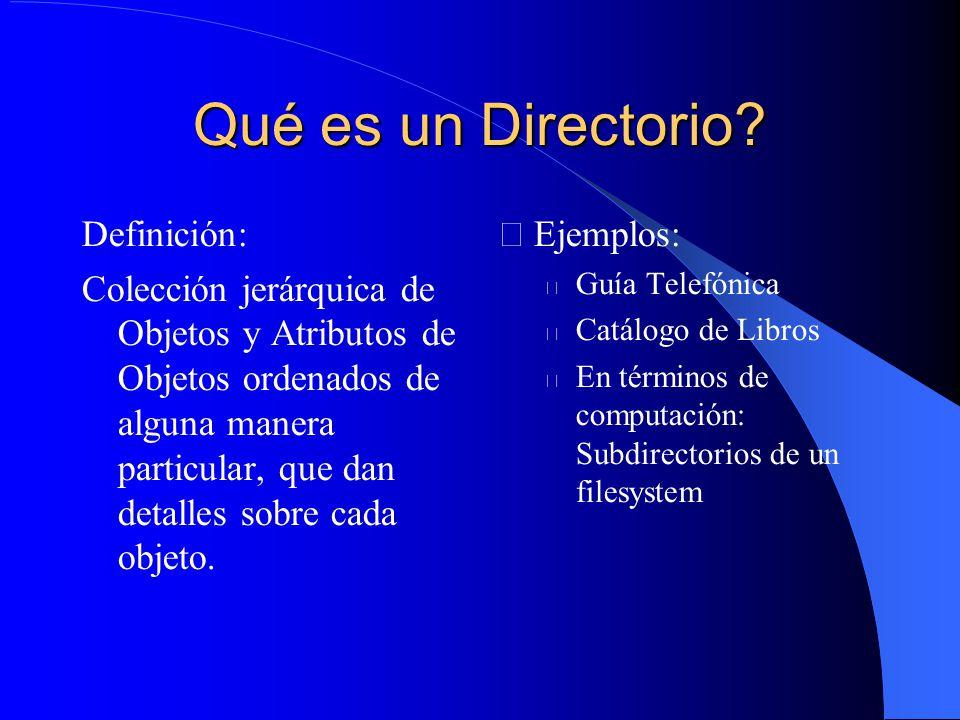 Qué es un Directorio Definición: