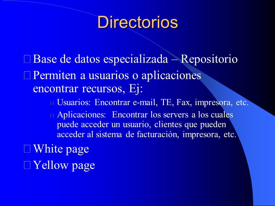 Directorios Base de datos especializada – Repositorio