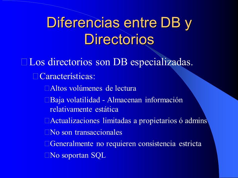 Diferencias entre DB y Directorios