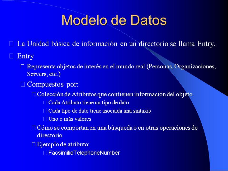 Modelo de Datos La Unidad básica de información en un directorio se llama Entry. Entry.