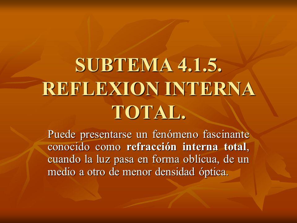 SUBTEMA 4.1.5. REFLEXION INTERNA TOTAL.