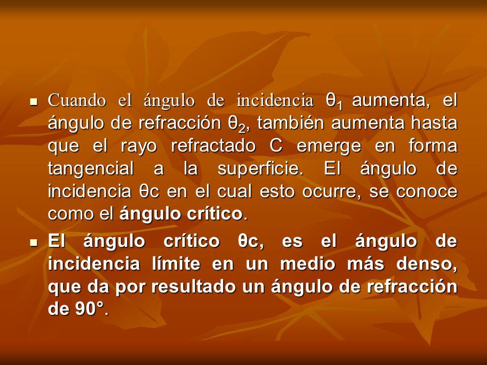 Cuando el ángulo de incidencia θ1 aumenta, el ángulo de refracción θ2, también aumenta hasta que el rayo refractado C emerge en forma tangencial a la superficie. El ángulo de incidencia θc en el cual esto ocurre, se conoce como el ángulo crítico.