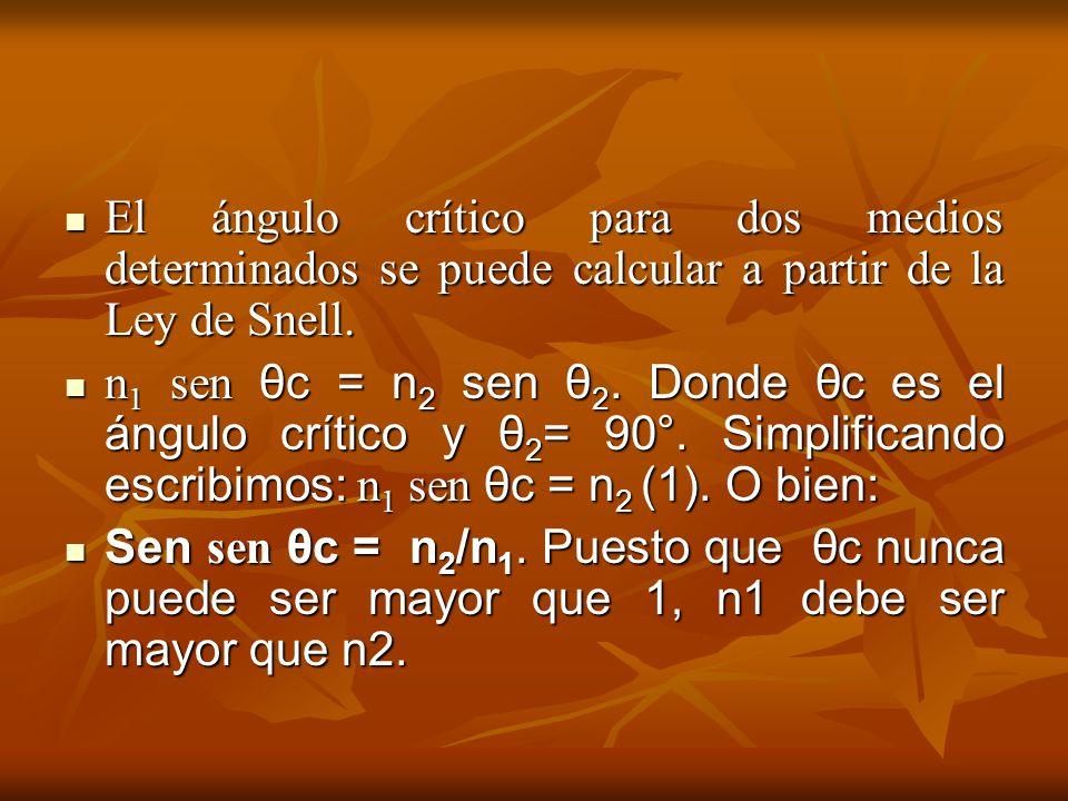 El ángulo crítico para dos medios determinados se puede calcular a partir de la Ley de Snell.