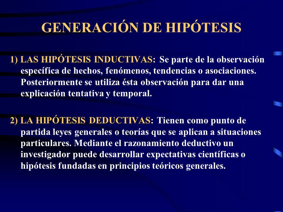 GENERACIÓN DE HIPÓTESIS