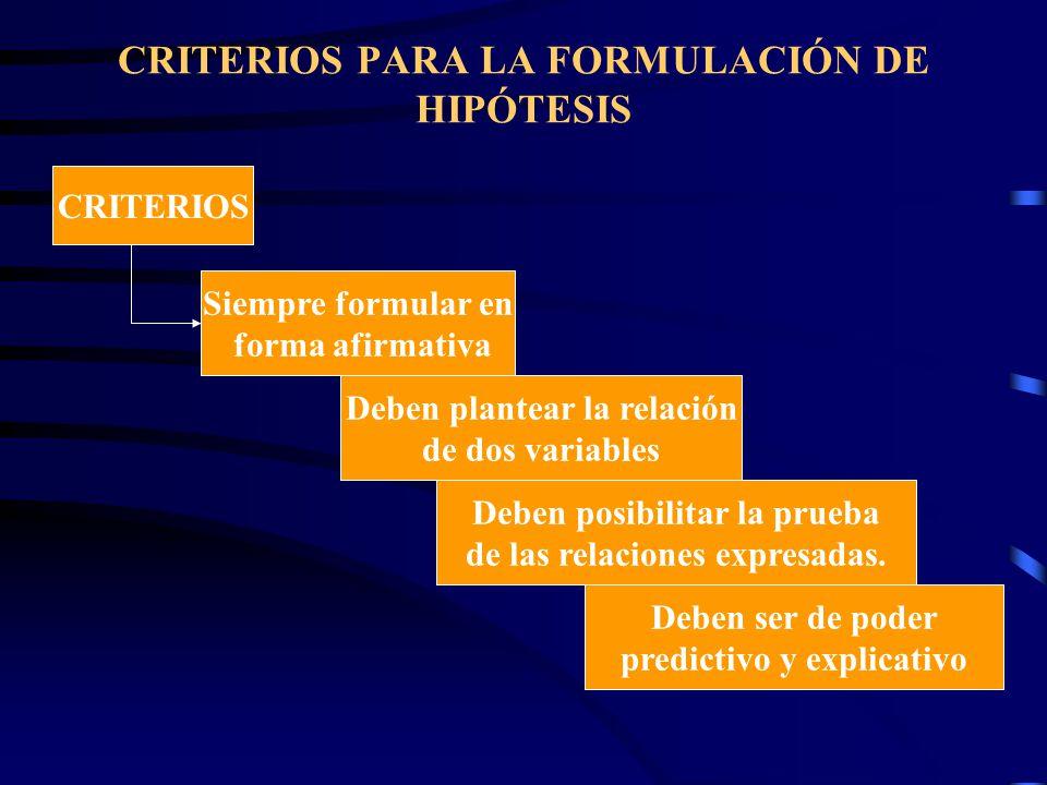 CRITERIOS PARA LA FORMULACIÓN DE HIPÓTESIS