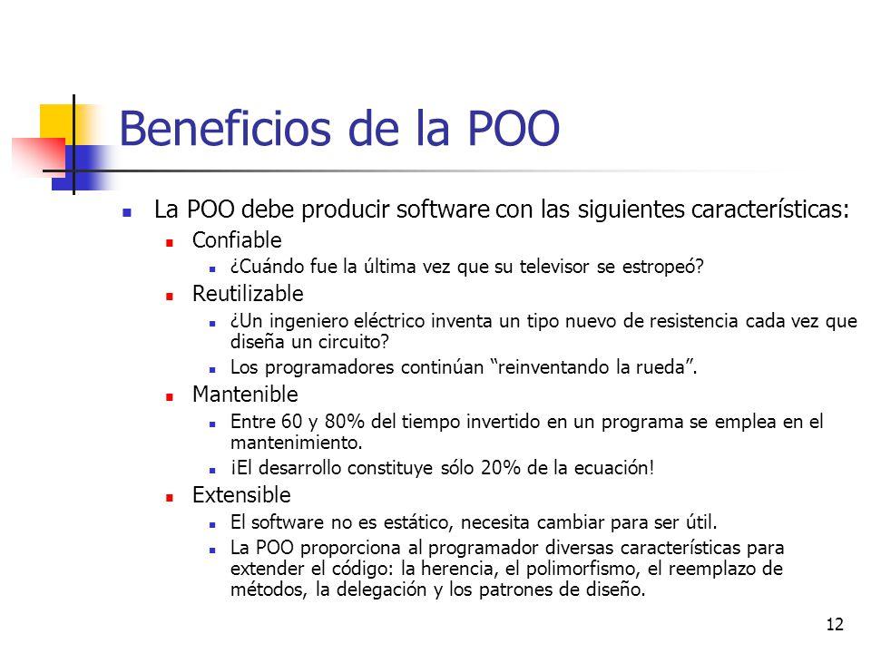 Beneficios de la POO La POO debe producir software con las siguientes características: Confiable.