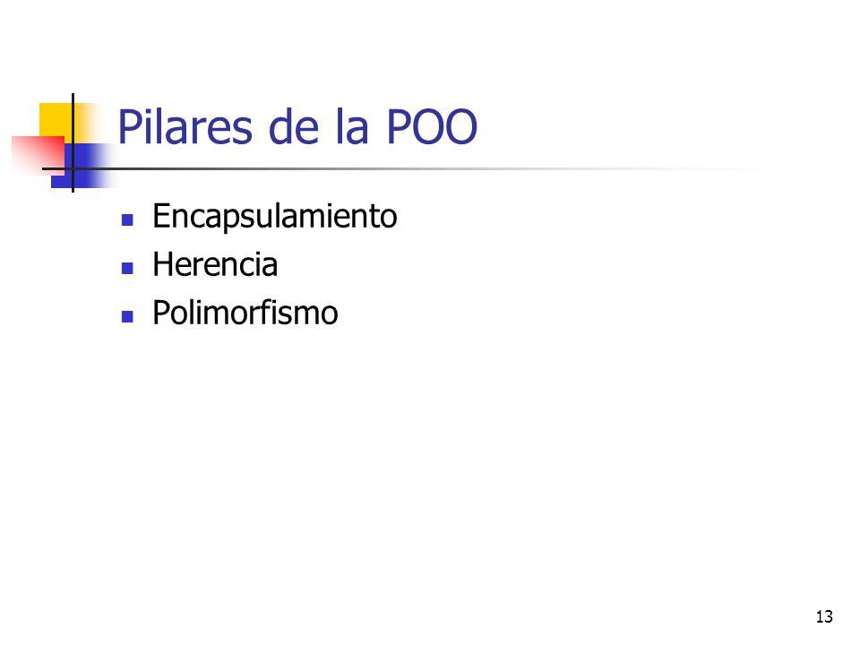 Pilares de la POO Encapsulamiento Herencia Polimorfismo