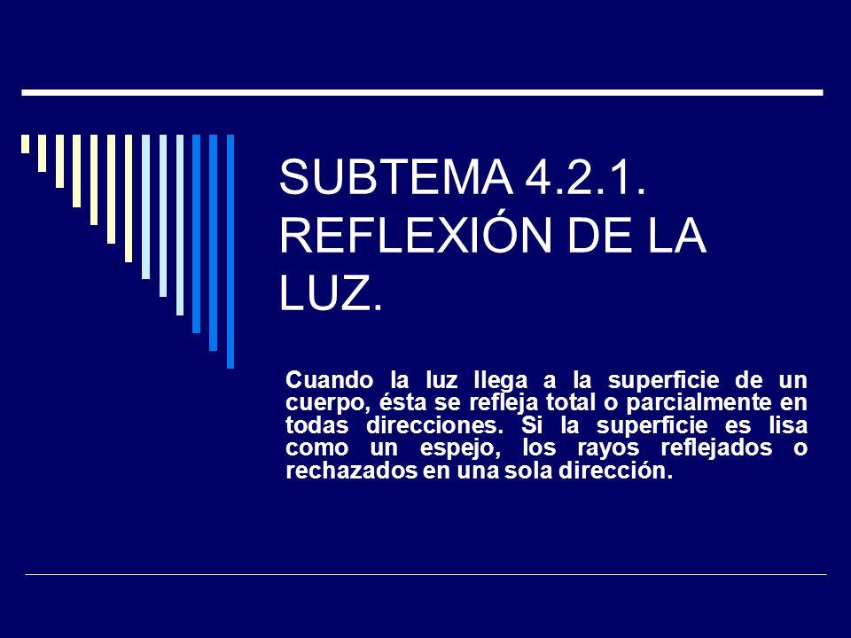 SUBTEMA 4.2.1. REFLEXIÓN DE LA LUZ.