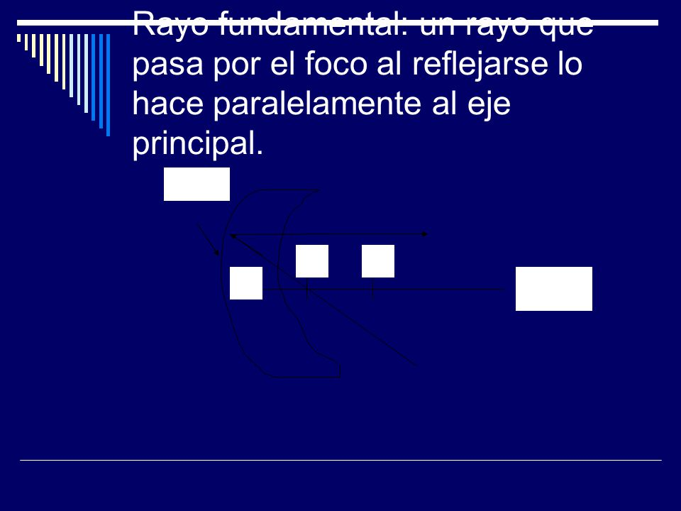 Rayo fundamental: un rayo que pasa por el foco al reflejarse lo hace paralelamente al eje principal.