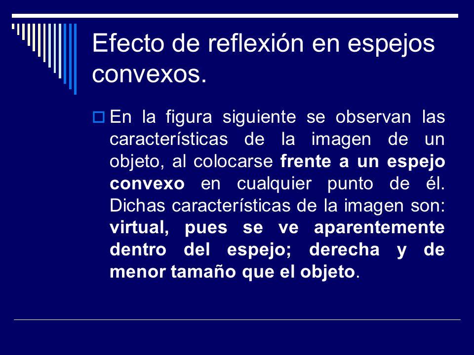 Efecto de reflexión en espejos convexos.