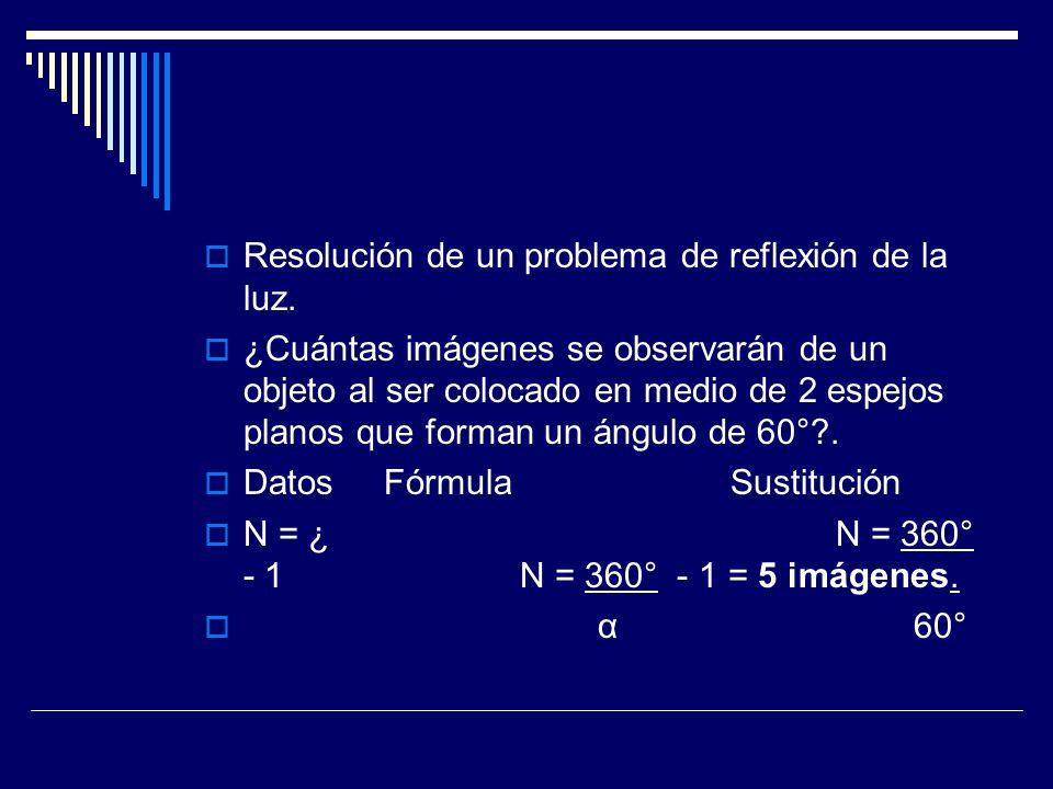 Resolución de un problema de reflexión de la luz.