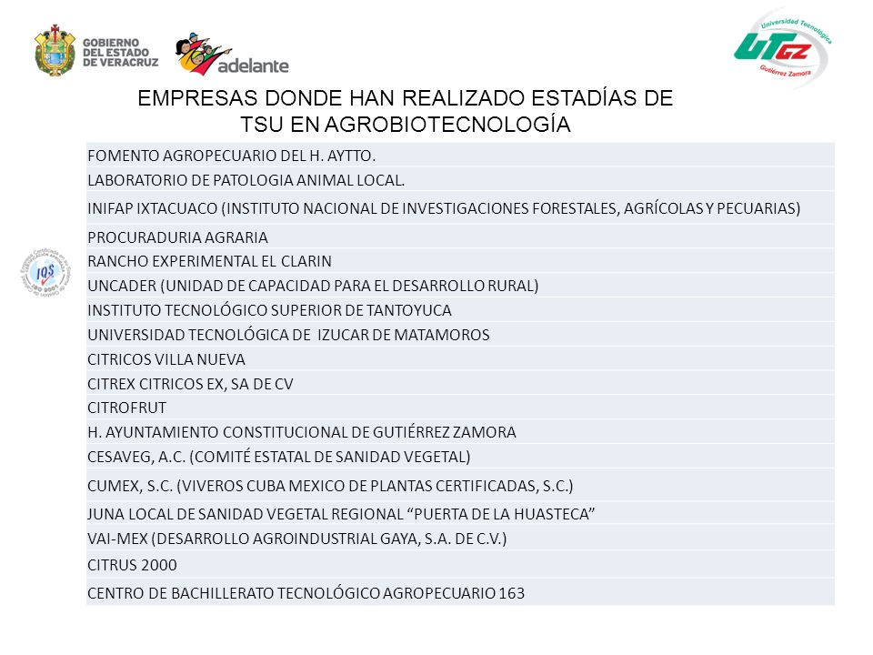 EMPRESAS DONDE HAN REALIZADO ESTADÍAS DE TSU EN AGROBIOTECNOLOGÍA