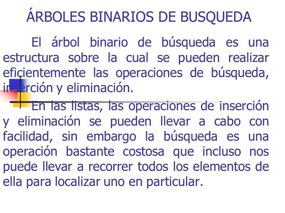 ÁRBOLES BINARIOS DE BUSQUEDA