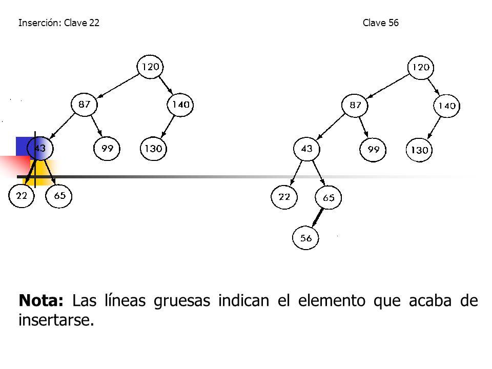 Nota: Las líneas gruesas indican el elemento que acaba de insertarse.