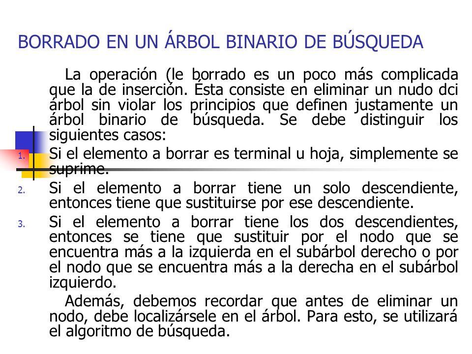 BORRADO EN UN ÁRBOL BINARIO DE BÚSQUEDA