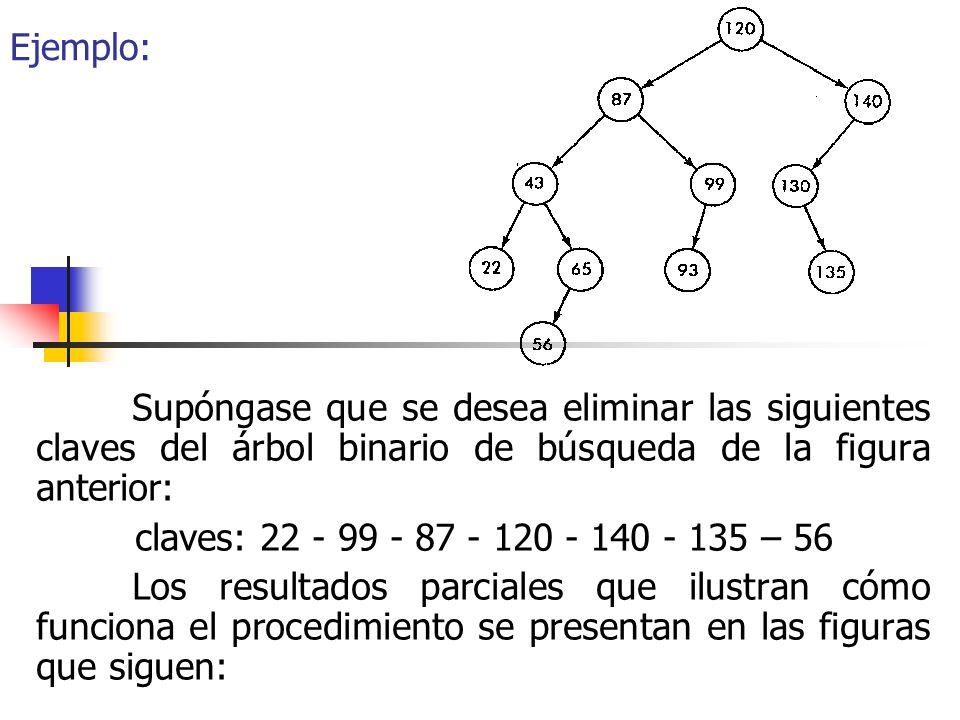 Ejemplo: Supóngase que se desea eliminar las siguientes claves del árbol binario de búsqueda de la figura anterior: