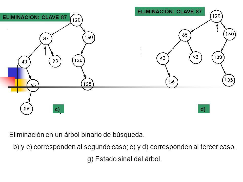 g) Estado sinal del árbol.