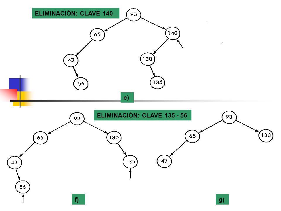 ELIMINACIÓN: CLAVE 140 ELIMINACIÓN: CLAVE 135 - 56 f) g) e)