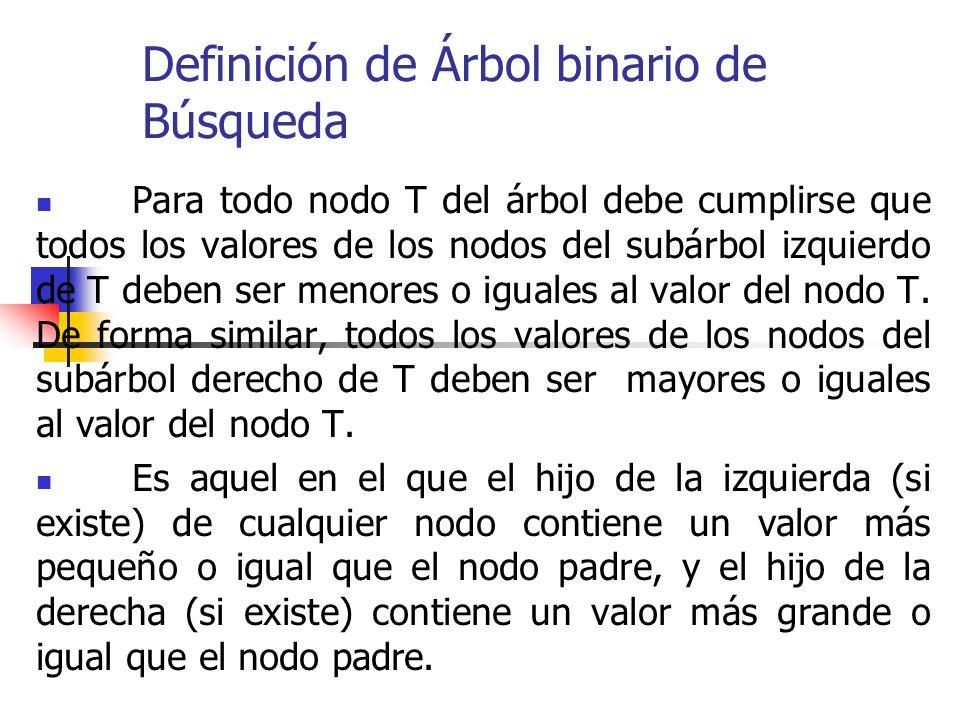 Definición de Árbol binario de Búsqueda