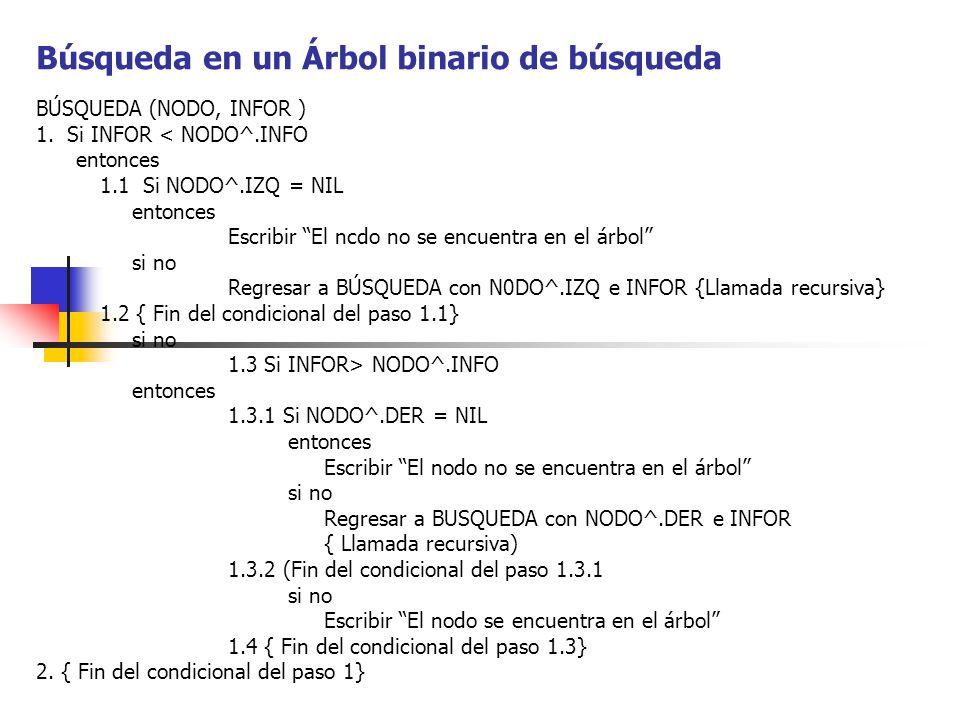 Búsqueda en un Árbol binario de búsqueda
