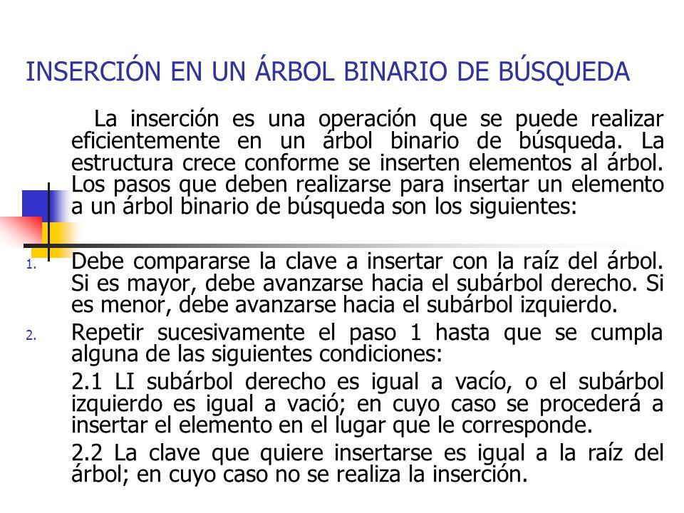 INSERCIÓN EN UN ÁRBOL BINARIO DE BÚSQUEDA