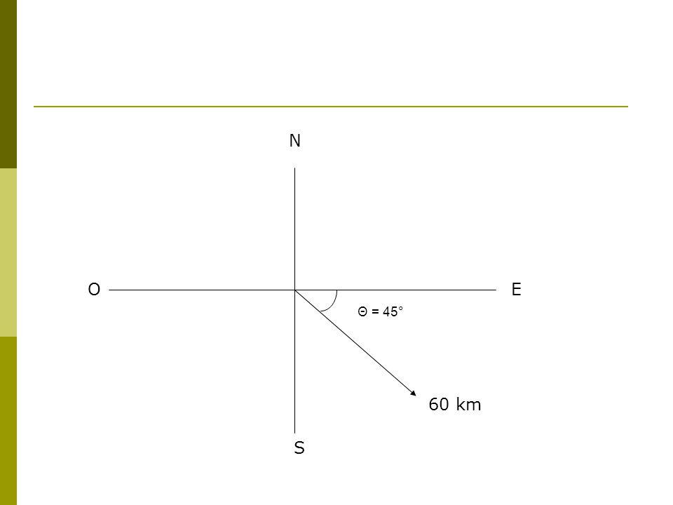 N O E Θ = 45° 60 km S