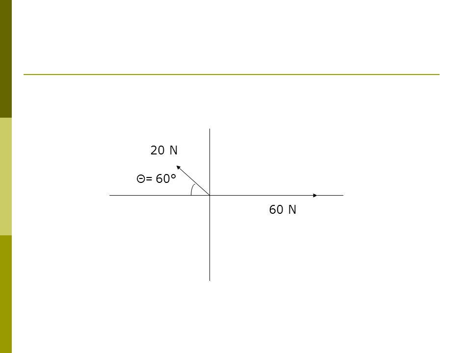 20 N Θ= 60° 60 N