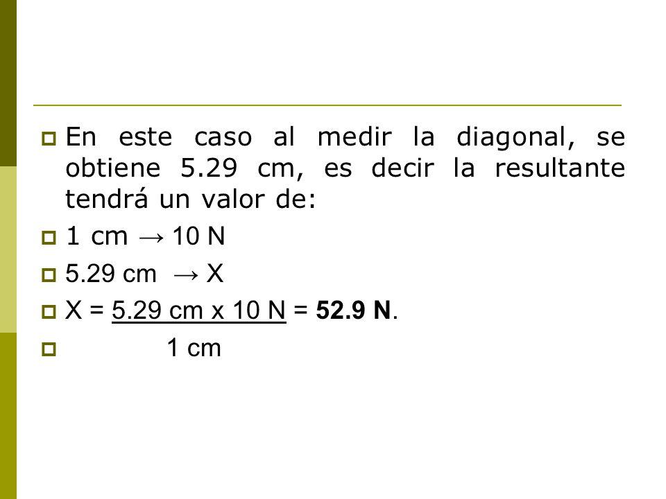 En este caso al medir la diagonal, se obtiene 5