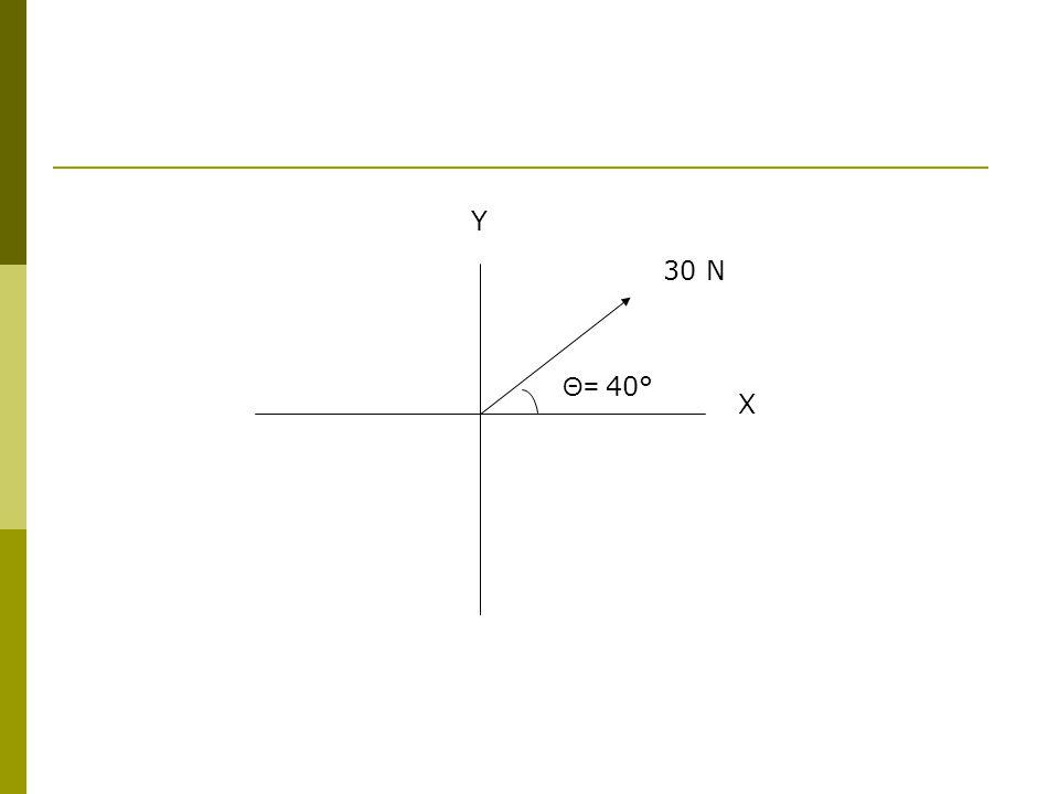 Y 30 N Θ= 40° X