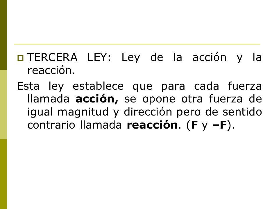 TERCERA LEY: Ley de la acción y la reacción.